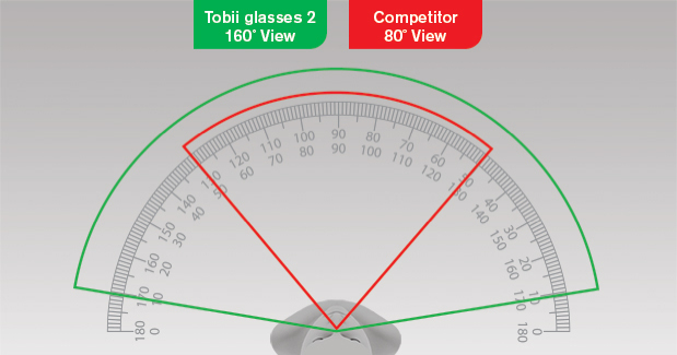 Tobii_Glasses_2_Eye_Tracker_wearable_comparison_Fi (1)